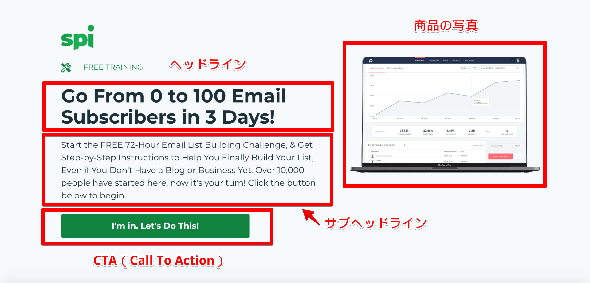0 to 100 Email Challenge 1