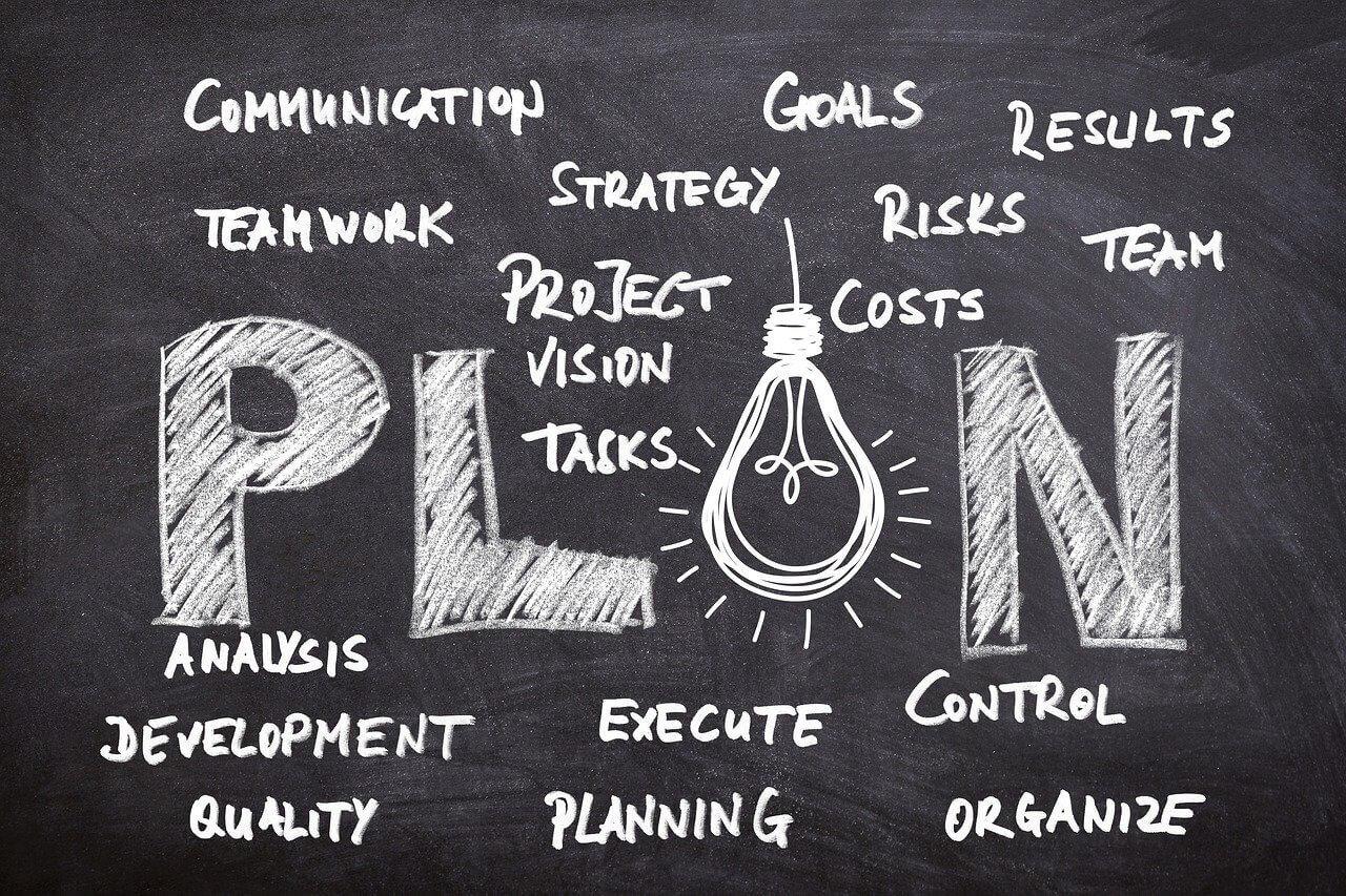 Business idea plan